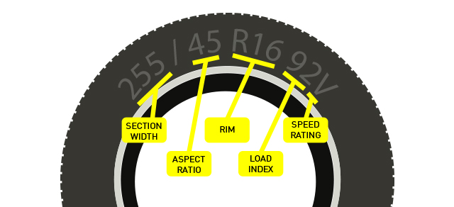 How to find your tyre size, speed rating and load index